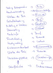 Privatunterlagen Liste